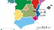 La edad media del parque de automóviles en la Comunidad Valenciana alcanza los 11,1 años