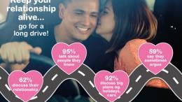 La clave para una relación de pareja feliz - Un largo viaje en coche