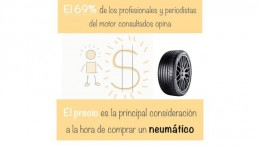 El precio, principal consideración antes de adquirir unos neumáticos nuevos