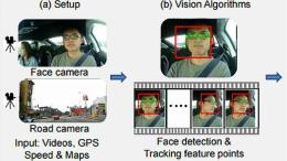 Un algoritmo predice con éxito el 90% de las acciones de los conductores