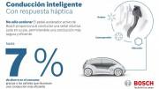 Bosch presenta su acelerador activo para consumir menos combustible