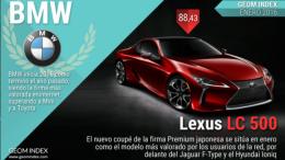 BMW empieza 2016 como la marca más valorada en Internet