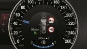 El Asistente de Velocidad Inteligente(ISA)