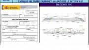 Proyecto del tramo Carraixet-Valencia de la autovía V-21